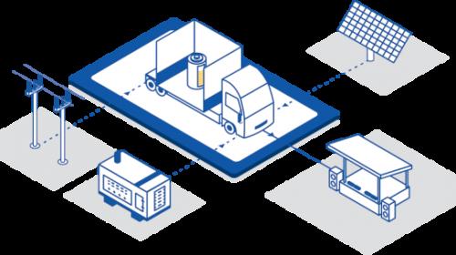mobile_energy_storage_isometric